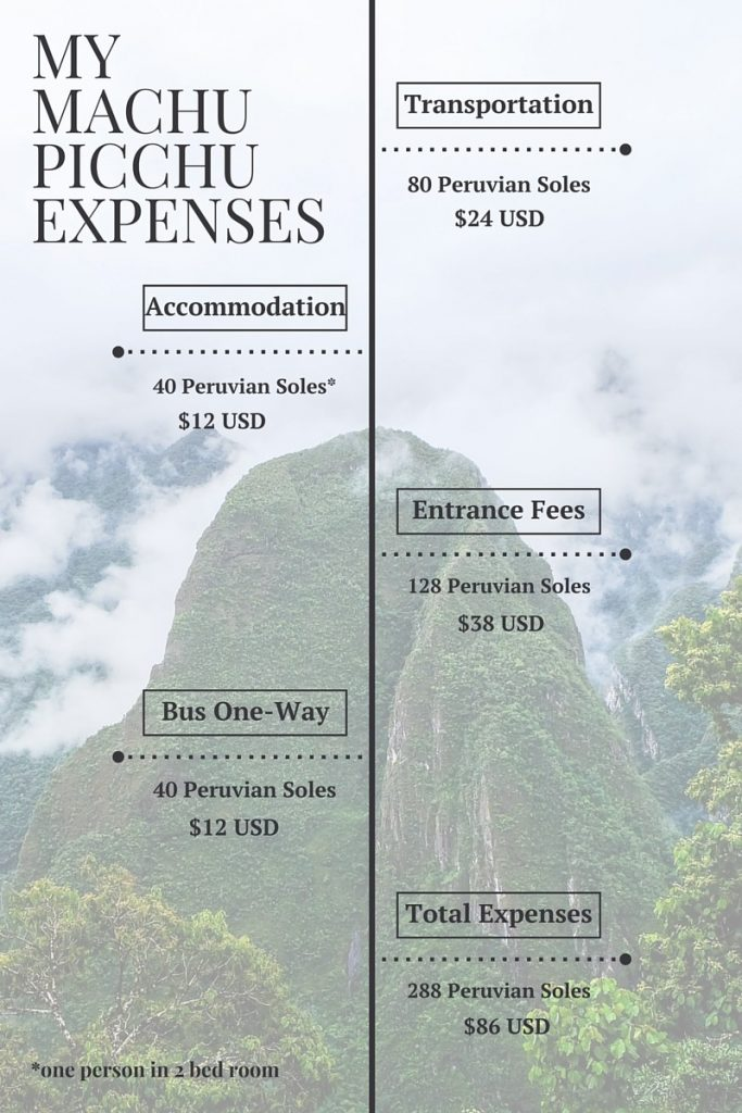 Visit Machu Picchu for Under $100 | | Looking to visit Machu Picchu on a budget? I did Machu Picchu for $100 and it was so worth it.